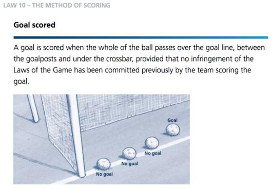 FIFA_Goal_scored